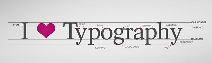 My Top 10 Most Loathed Fonts As A Graphic Designer - TheMmachine