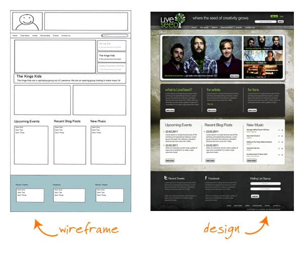 To Wireframe Or Not To Wireframe? Or, How To Design A Website - TheMmachine